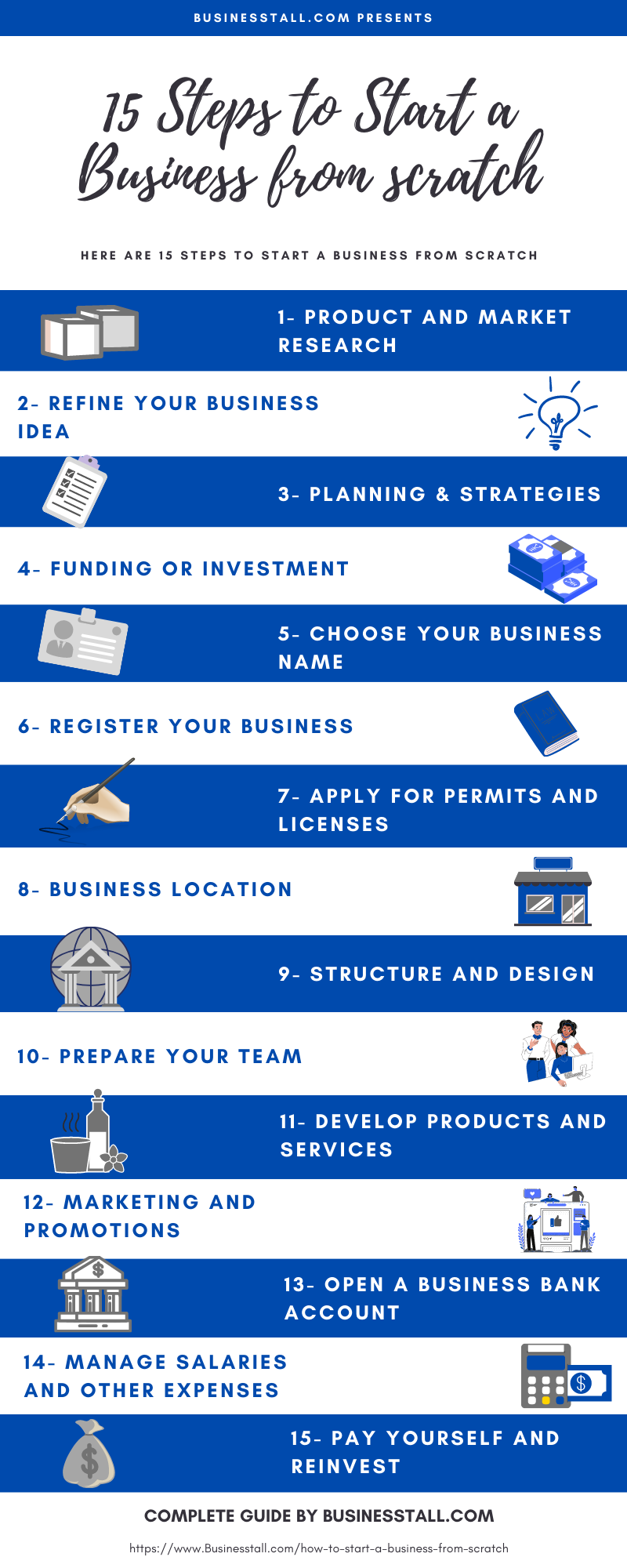 15 Steps to start a Business from scratch - Businesstall