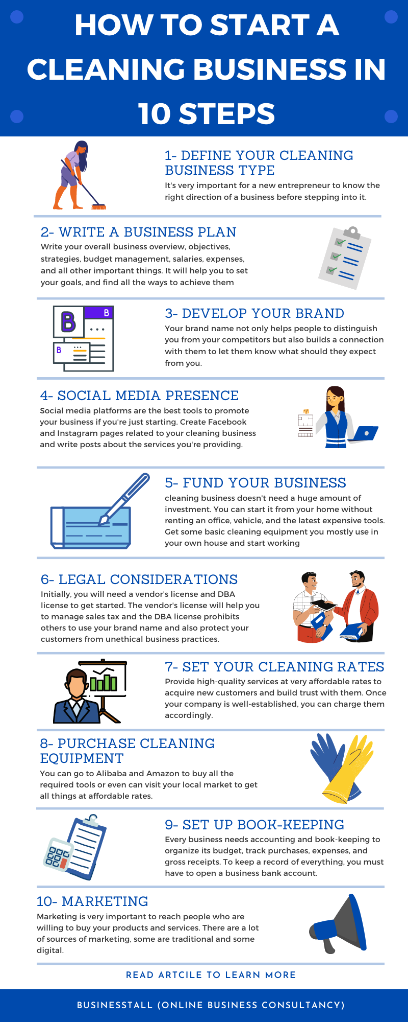 10 Steps to Start a Cleaning Business from Scratch